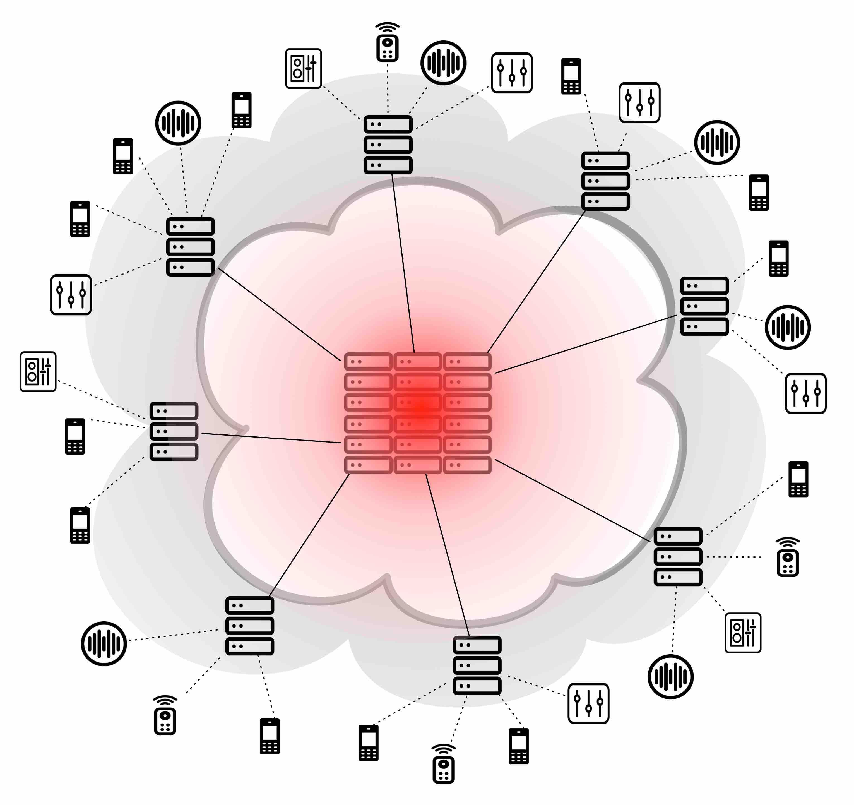 What is Edge Computing?   Edge AI